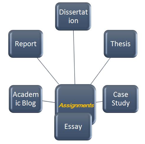 buy a law essay uk