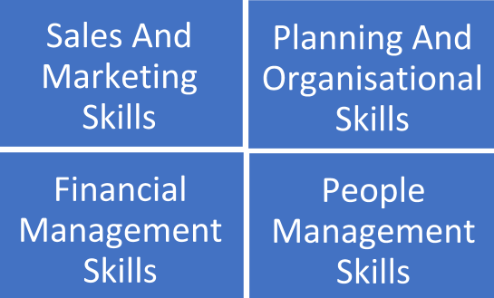 skills for business management assignment writing
